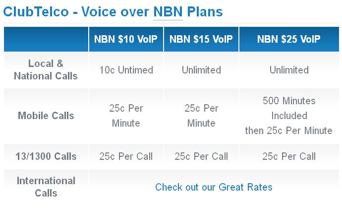 Club telco NBN Voice plans