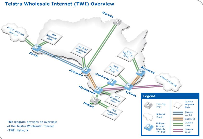 telstra network